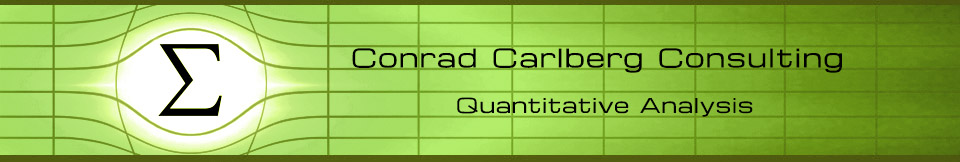 Conrad Carlberg Consulting Quantitative Analysis